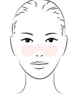Faites votre diagnostic beauté
